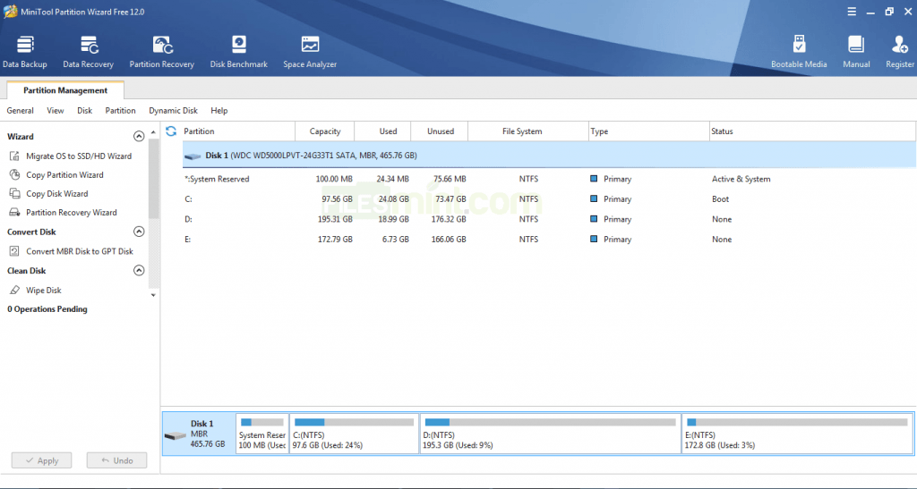 Minitool Partition Wizard Screenshot